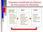 esquema simplificado do sistema de informa es de marketing