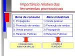 import ncia relativa das ferramentas promocionais