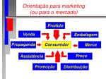 orienta o para marketing ou para o mercado