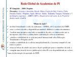 rede global de academias de pi35