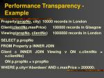 performance transparency example