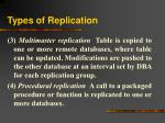 types of replication42