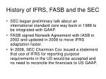 history of ifrs fasb and the sec