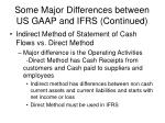 some major differences between us gaap and ifrs continued20