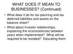 what does it mean to businesses continued
