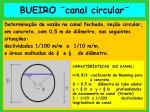 bueiro canal circular
