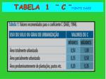 tabela 1 c fonte daee