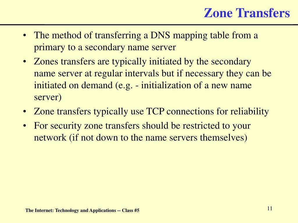 Zone Transfers