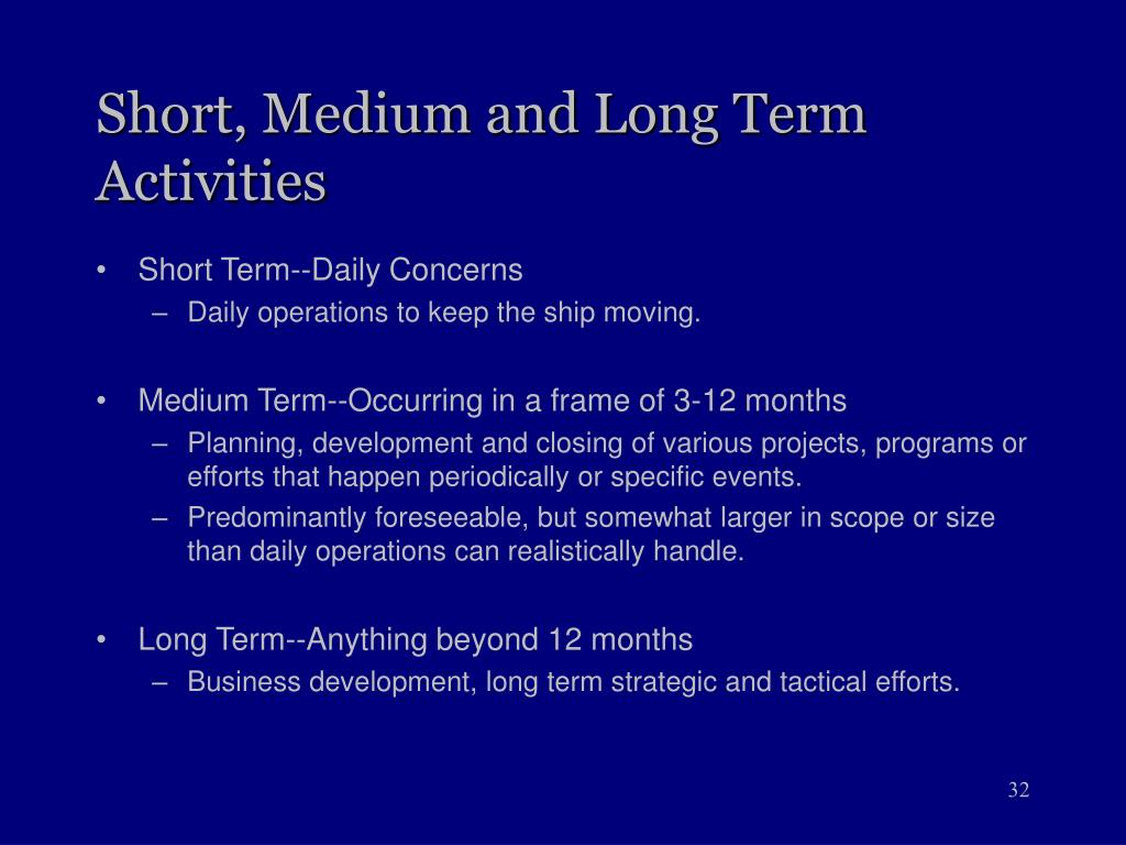 Short, Medium and Long Term Activities