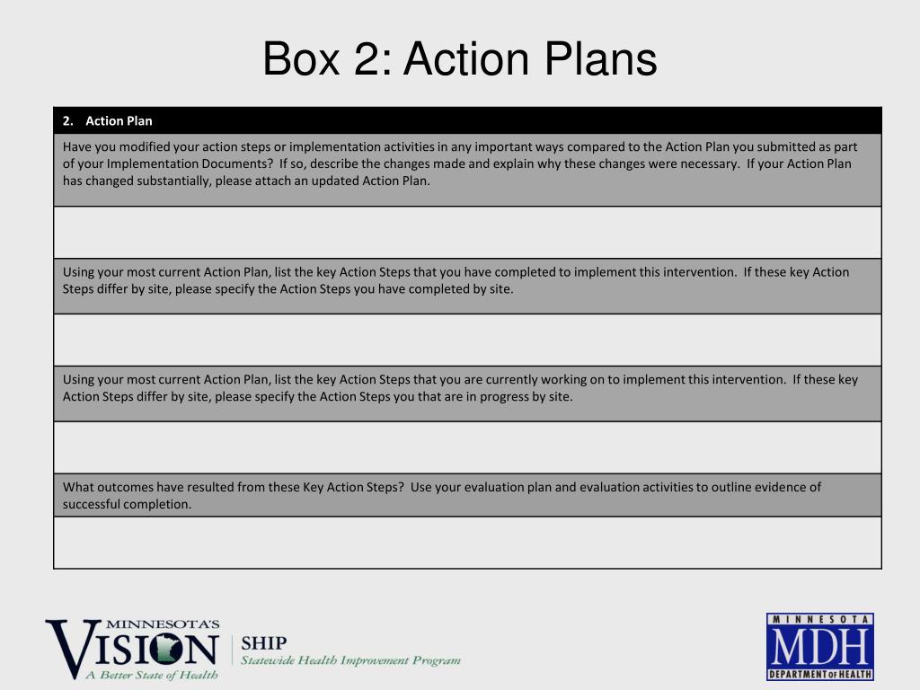 Box 2: Action Plans