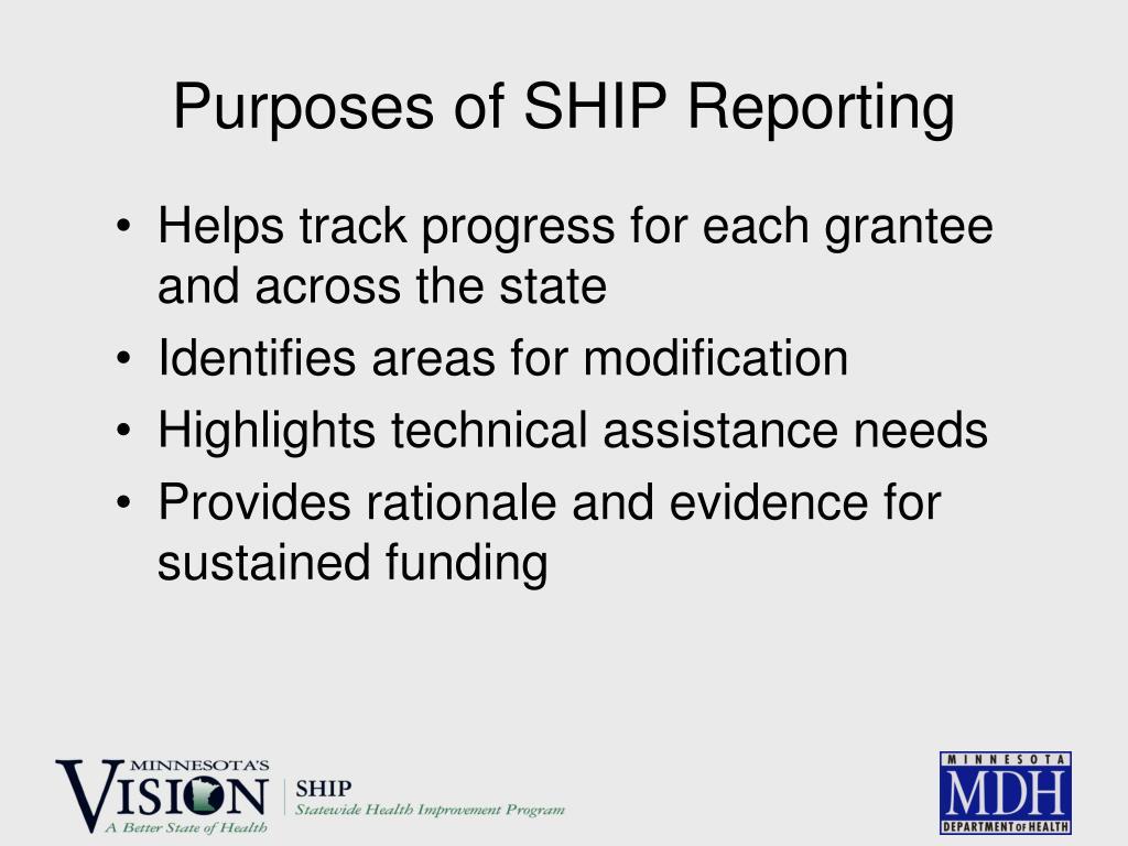 Purposes of SHIP Reporting