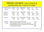 metodo standard nuovo sistema di ponderazione per il rischio di credito