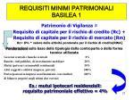requisiti minimi patrimoniali basilea 1