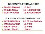 docentes formadores