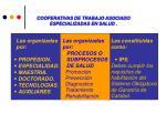 cooperativas de trabajo asociado especializadas en salud
