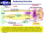 seabasing overview
