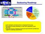 seabasing roadmap
