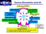 source documents june 04