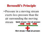 bernoulli s principle4