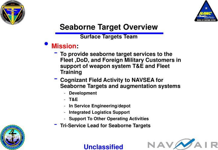 Seaborne target overview surface targets team