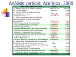 an lisis vertical acerinox 2000