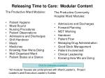 releasing time to care modular content