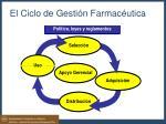 el ciclo de gesti n farmac utica