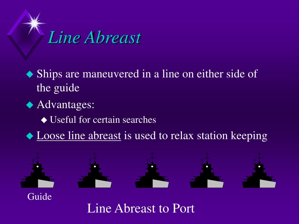 Line Abreast