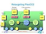 retargeting flexcc2