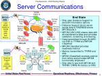 server communications