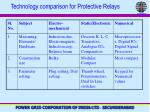 technology comparison for protective relays