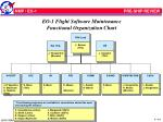 eo 1 flight software maintenance functional organization chart