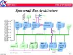 spacecraft bus architecture