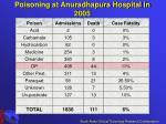 poisoning at anuradhapura hospital in 2005
