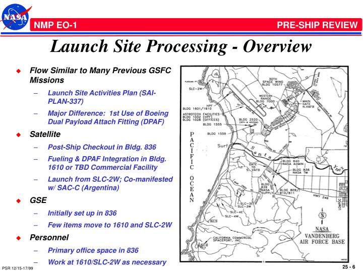 Launch Site Processing - Overview