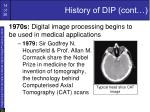 history of dip cont14