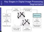 key stages in digital image processing segmentation