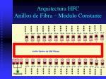 arquitectura hfc anillos de fibra modulo constante