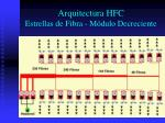 arquitectura hfc estrellas de fibra m dulo decreciente