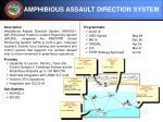 amphibious assault direction system