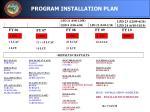 program installation plan