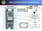 ship configuration interfaces