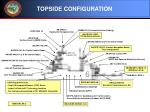 topside configuration22