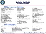 building the model a coordinated group effort