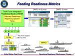 feeding readiness metrics