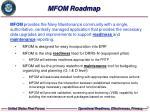 mfom roadmap