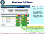 readiness drill down