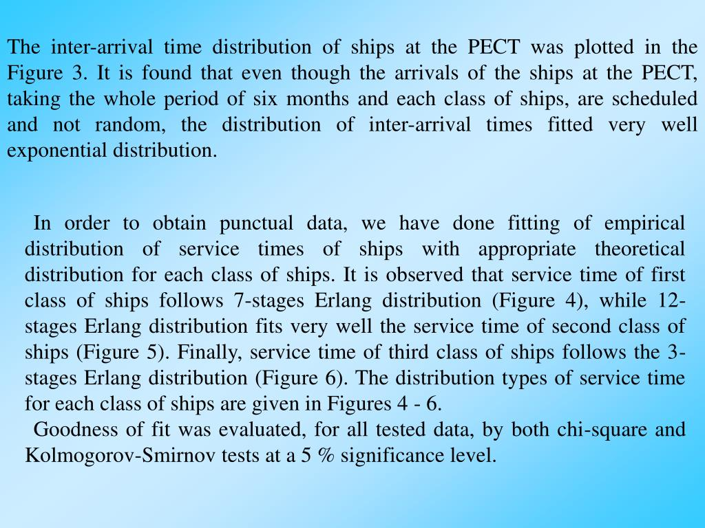 The inter-arrival time distribution of ships at the PECT was plotted in the Figure 3. It is found that even though the arrivals of the ships at the PECT, taking the whole period of six months and each class of ships, are scheduled and not random, the distribution of inter-arrival times fitted very well exponential distribution.