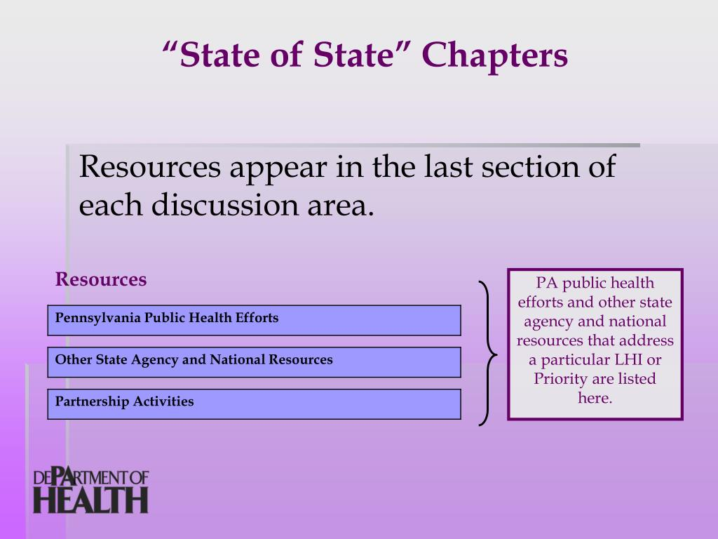 """State of State"" Chapters"