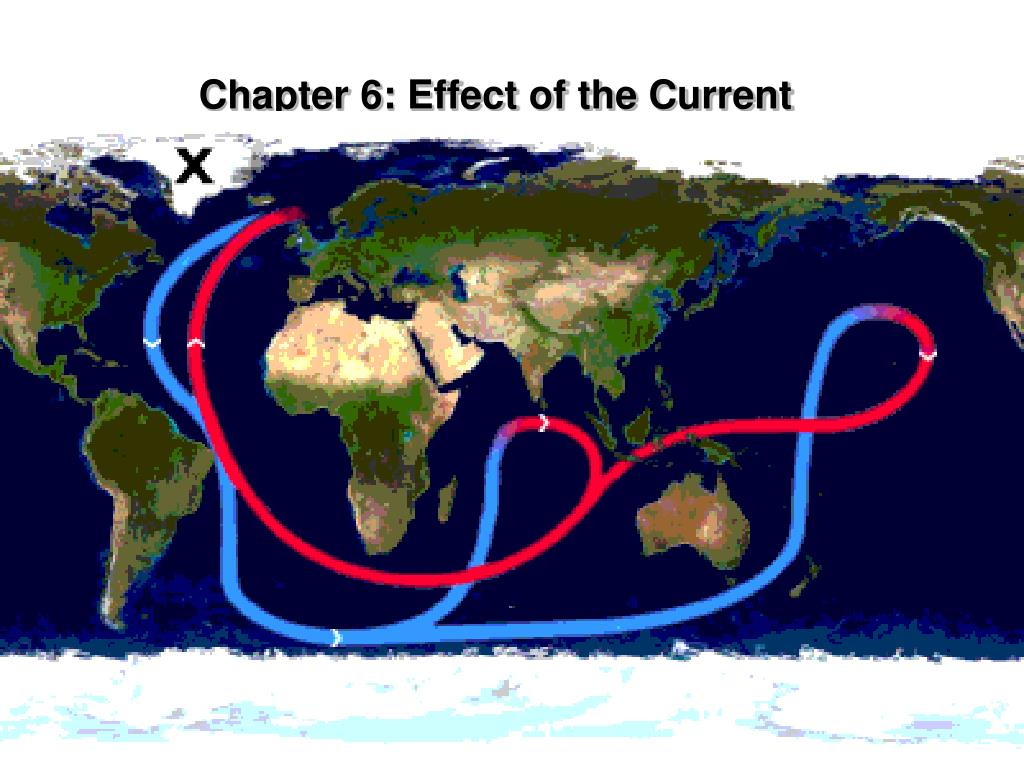 chapter 6 effect of the current l.